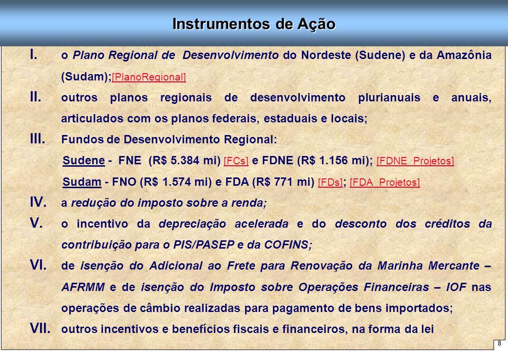 Instrumentos de Ação o Plano Regional de Desenvolvimento do Nordeste (Sudene) e da Amazônia (Sudam);[PlanoRegional]